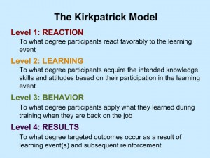 Don Kirkpatrick Commemorative Slides - The Kirkpatrick Model